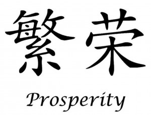 Feng Shui calligraphy for prosperity